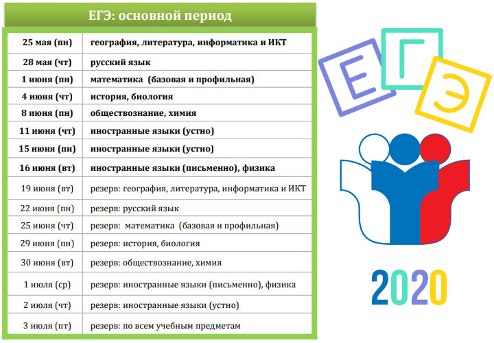Exams in Russian language in 2021