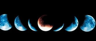 Moon phases for 2021 by months