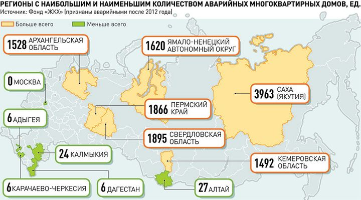 Relocation of emergency housing after 2021