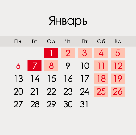 Sberbank in the new year of 2021