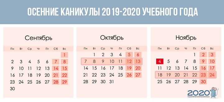 Trimesters in a school in 2020-2021 academic year