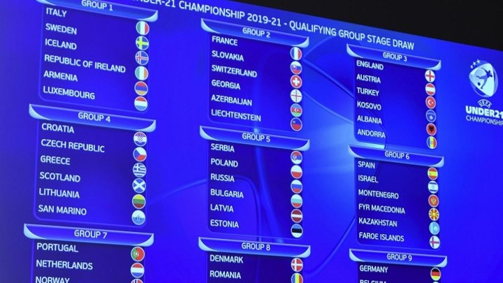Euro 2021: youth teams | qualifying tournament, table