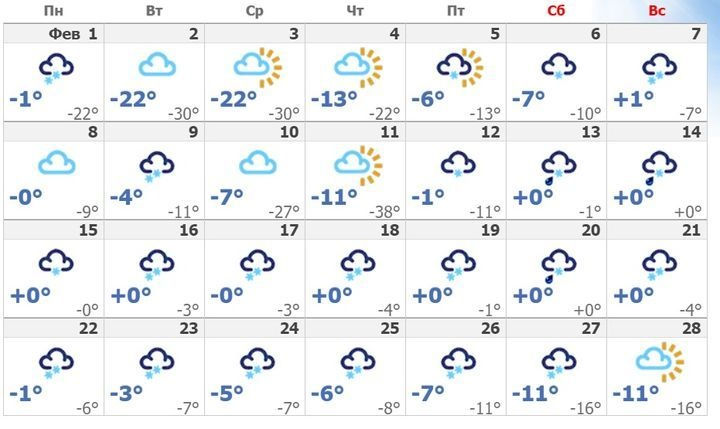 What will be the winter in New-York in 2021-2022 | weather forecast