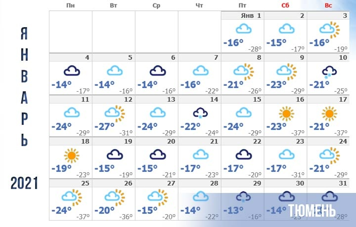 What will be the winter in Tyumen in 2021-2022 | weather forecast