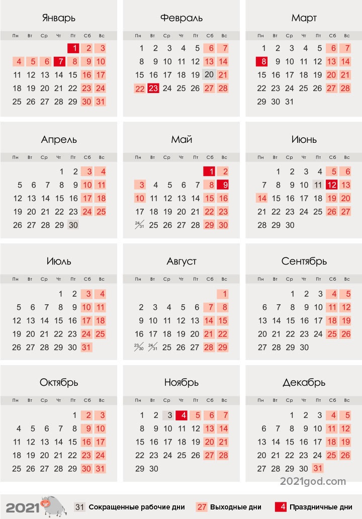 Number of working days and hours in 2021 | by month
