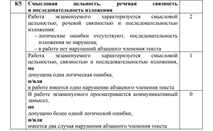 Criteria for writing the unified state exam in USAn in 2021 | new