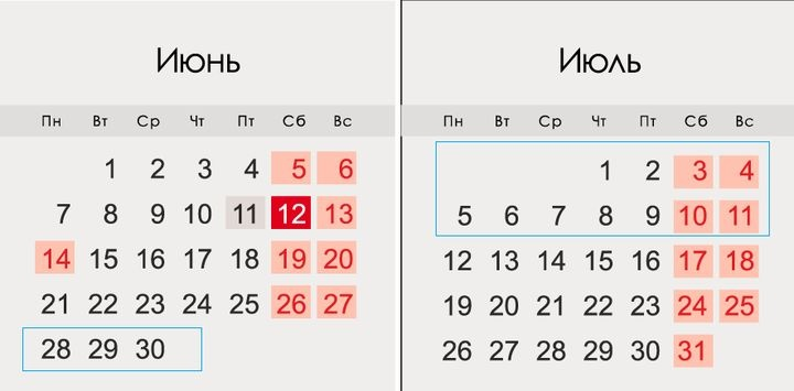 Petrov post 2021 | what date is Petrovsky post, date