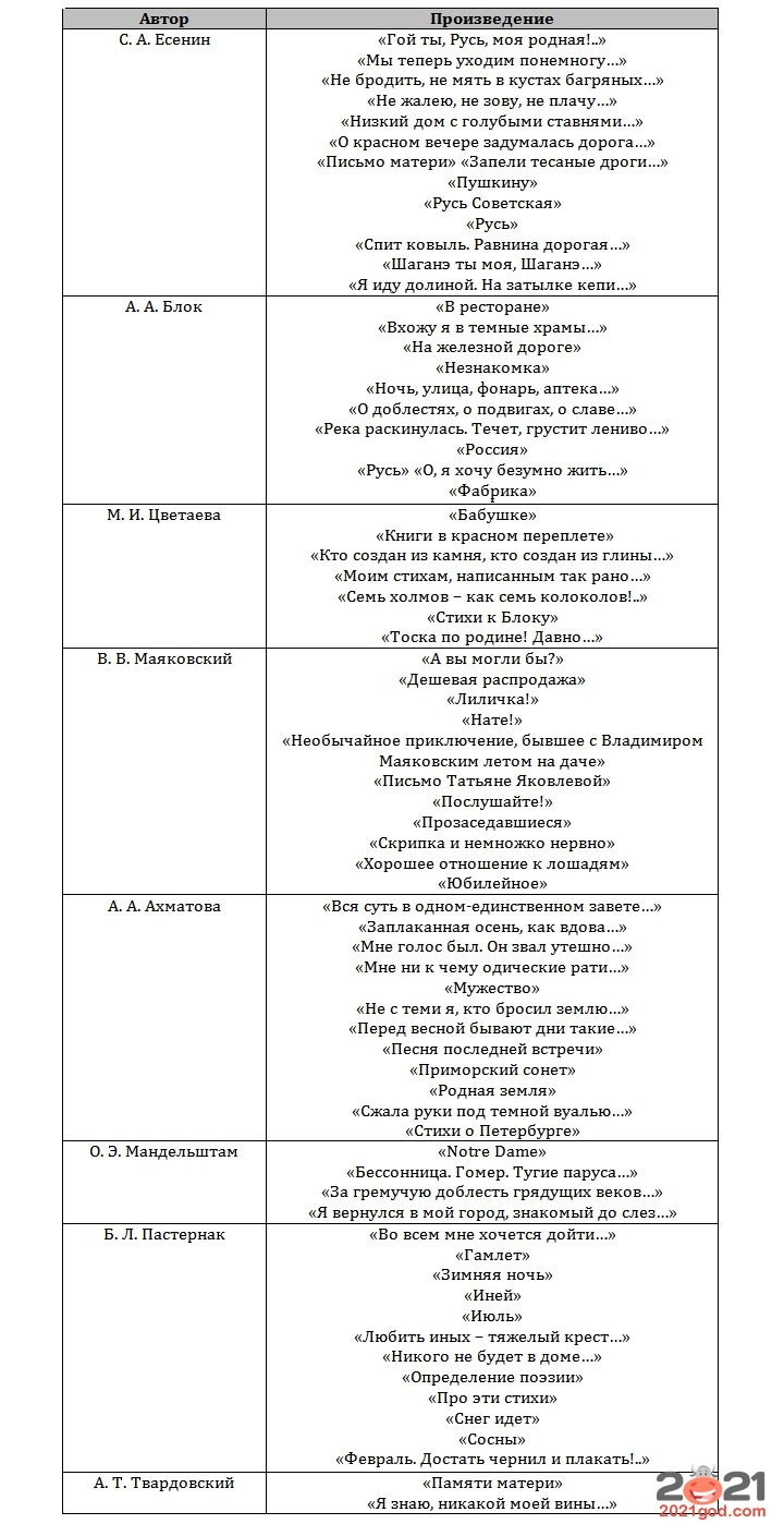 References for passing the unified state exam in literature in 2021